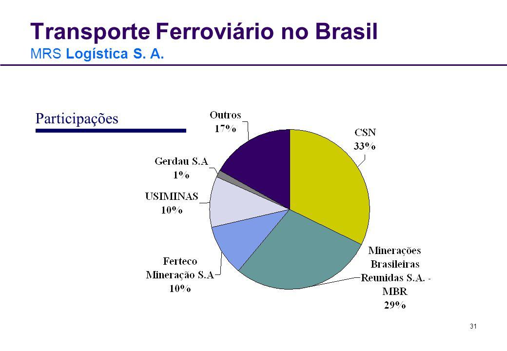 31 Transporte Ferroviário no Brasil MRS Logística S. A. Participações