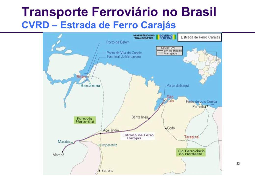 33 Transporte Ferroviário no Brasil CVRD – Estrada de Ferro Carajás