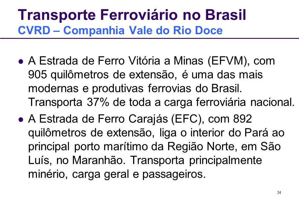 34 Transporte Ferroviário no Brasil CVRD – Companhia Vale do Rio Doce A Estrada de Ferro Vitória a Minas (EFVM), com 905 quilômetros de extensão, é um