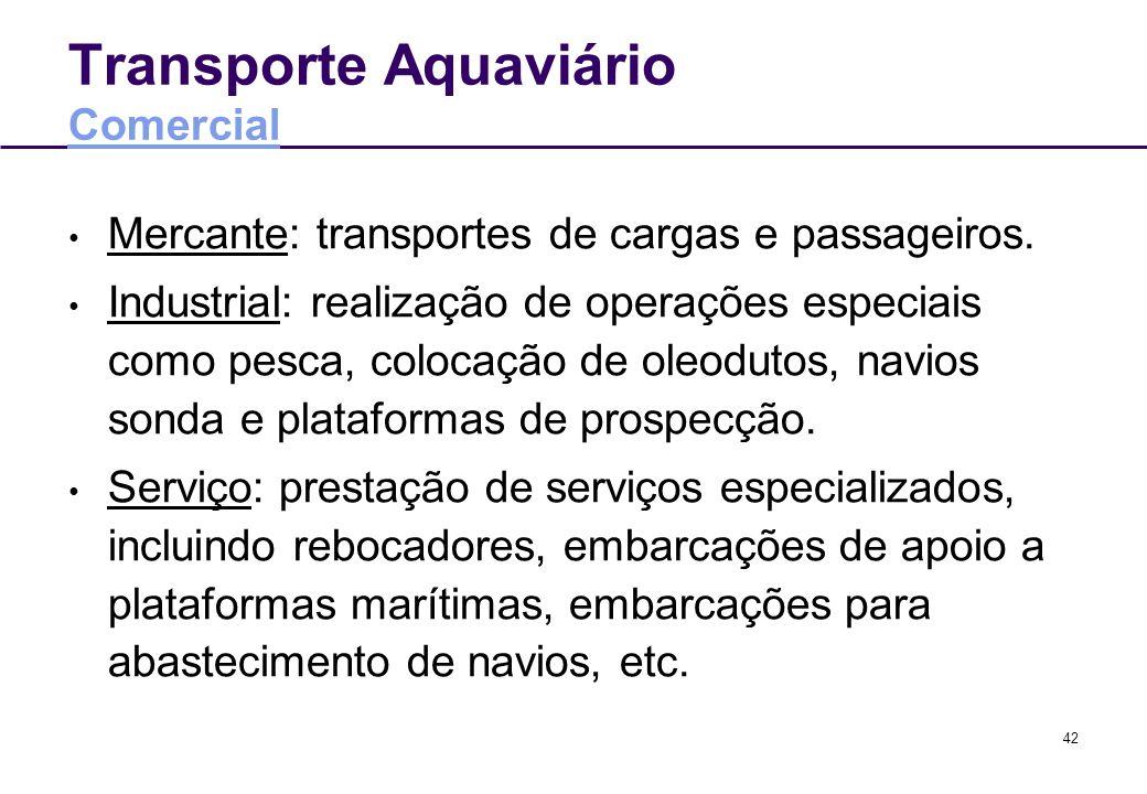 42 Transporte Aquaviário Comercial Comercial Mercante: transportes de cargas e passageiros. Industrial: realização de operações especiais como pesca,