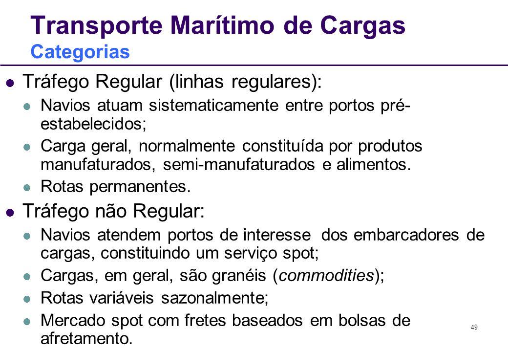 49 Transporte Marítimo de Cargas Categorias Tráfego Regular (linhas regulares): Navios atuam sistematicamente entre portos pré- estabelecidos; Carga g