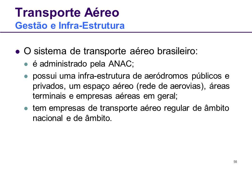 58 Transporte Aéreo Gestão e Infra-Estrutura O sistema de transporte aéreo brasileiro: é administrado pela ANAC; possui uma infra-estrutura de aeródro