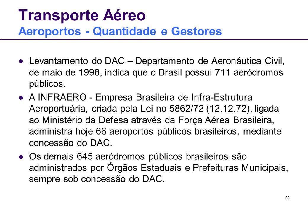 60 Transporte Aéreo Aeroportos - Quantidade e Gestores Levantamento do DAC – Departamento de Aeronáutica Civil, de maio de 1998, indica que o Brasil p