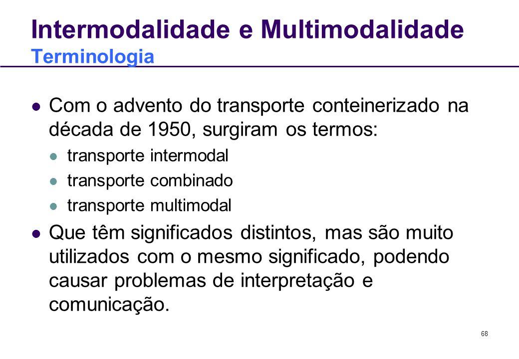 68 Intermodalidade e Multimodalidade Terminologia Com o advento do transporte conteinerizado na década de 1950, surgiram os termos: transporte intermo