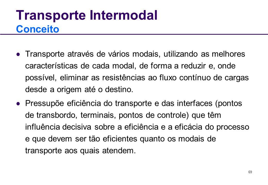 69 Transporte Intermodal Conceito Transporte através de vários modais, utilizando as melhores características de cada modal, de forma a reduzir e, ond