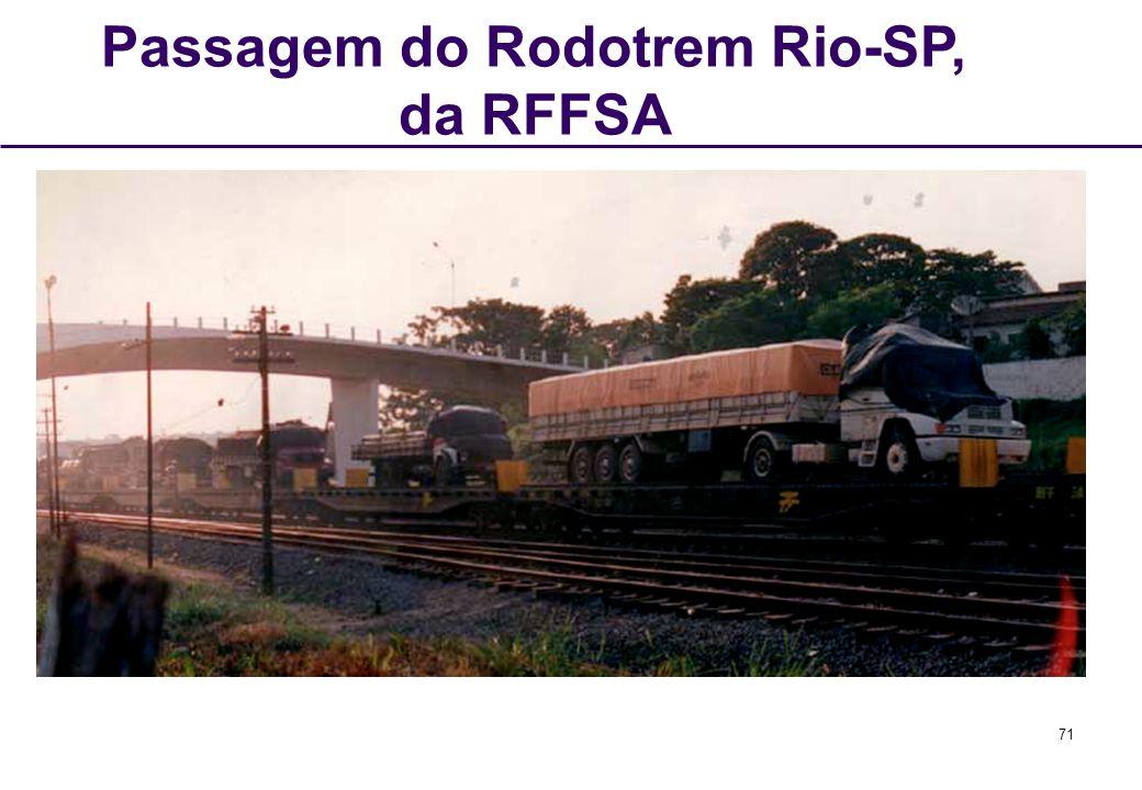 71 Passagem do Rodotrem Rio-SP, da RFFSA