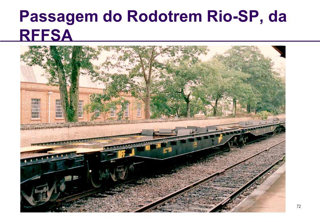 72 Passagem do Rodotrem Rio-SP, da RFFSA