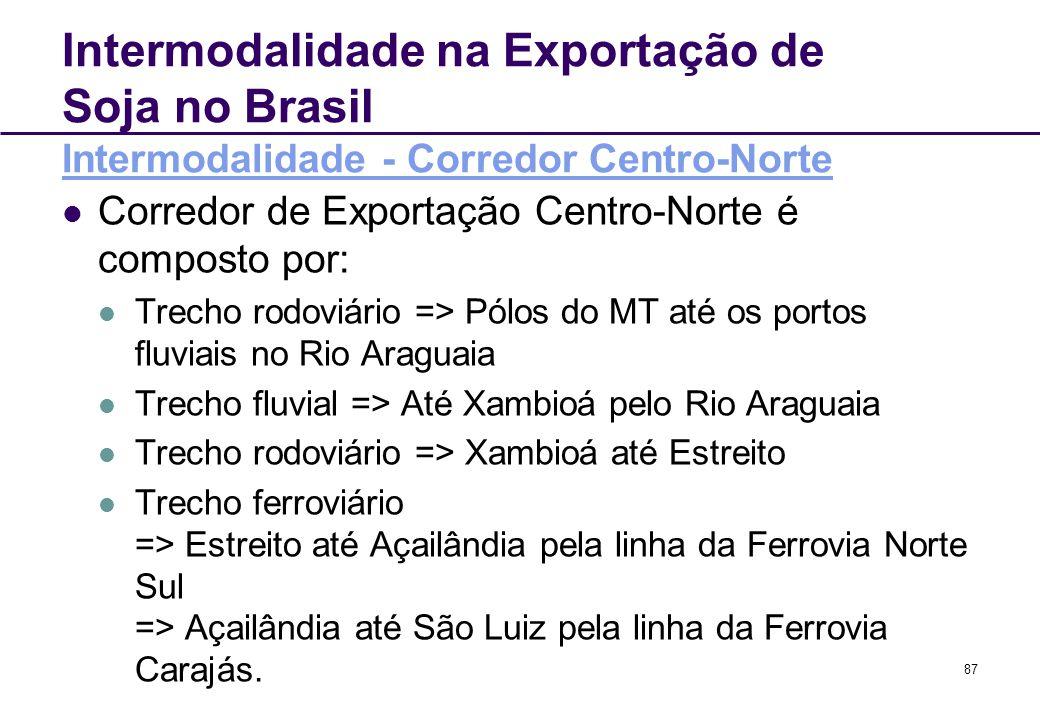 87 Intermodalidade na Exportação de Soja no Brasil Intermodalidade - Corredor Centro-Norte Intermodalidade - Corredor Centro-Norte Corredor de Exporta