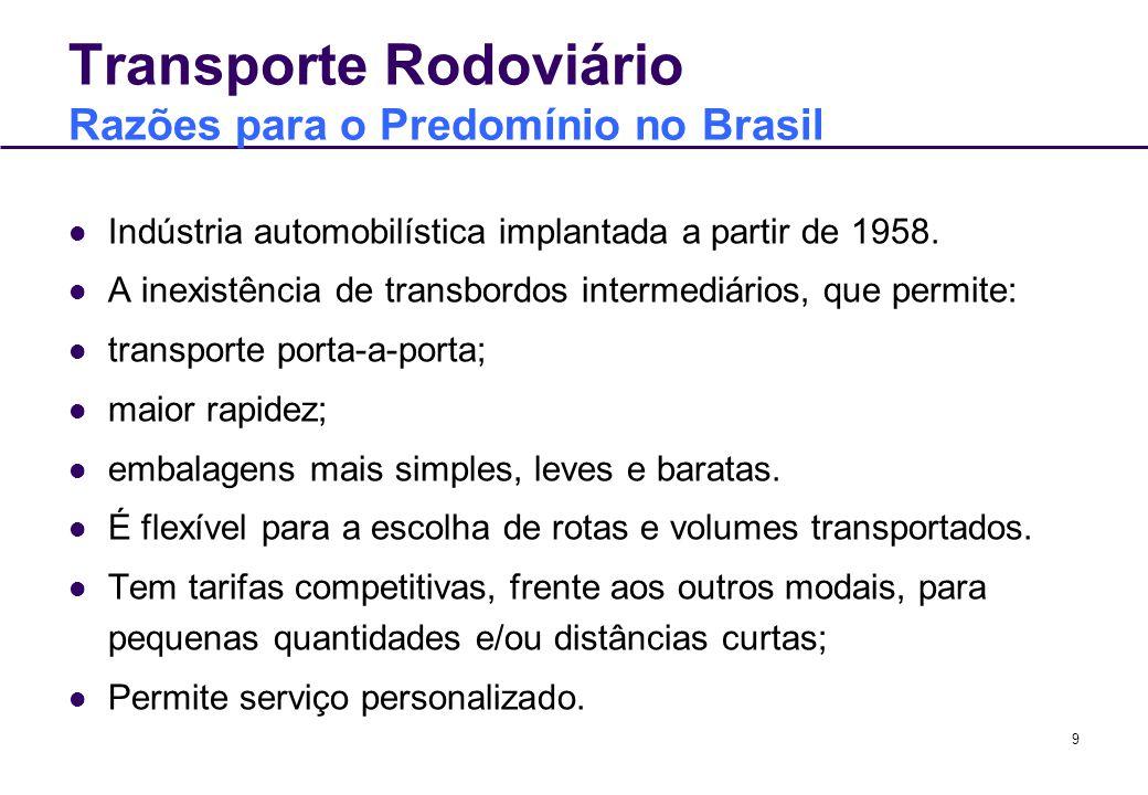9 Transporte Rodoviário Razões para o Predomínio no Brasil Indústria automobilística implantada a partir de 1958. A inexistência de transbordos interm