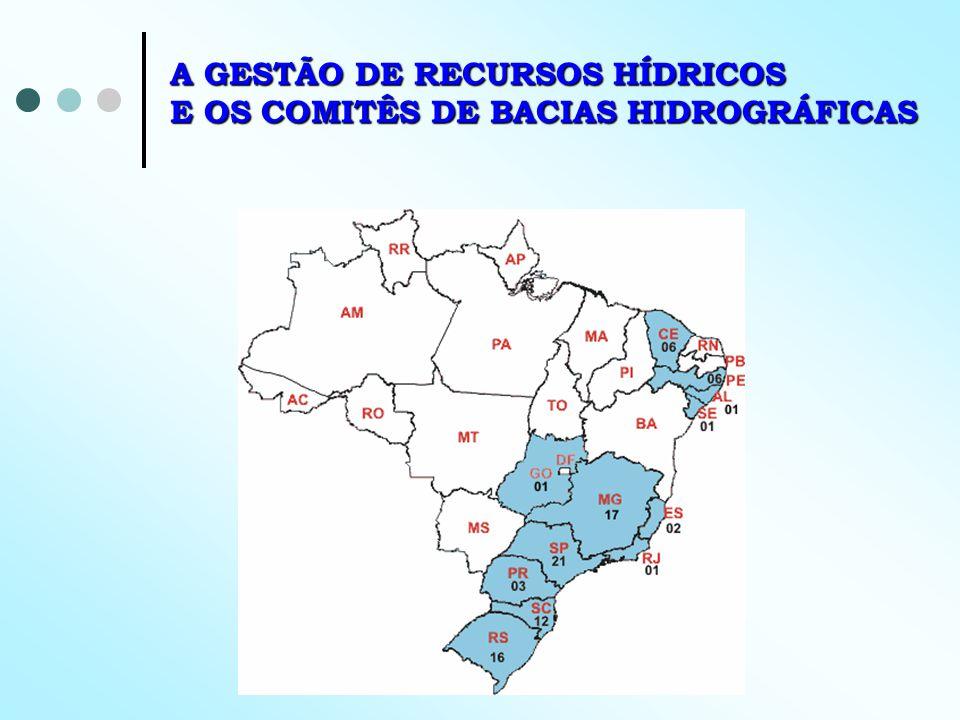 Distribuição dos Comitês de Bacias Hidrográficas A GESTÃO DE RECURSOS HÍDRICOS E OS COMITÊS DE BACIAS HIDROGRÁFICAS