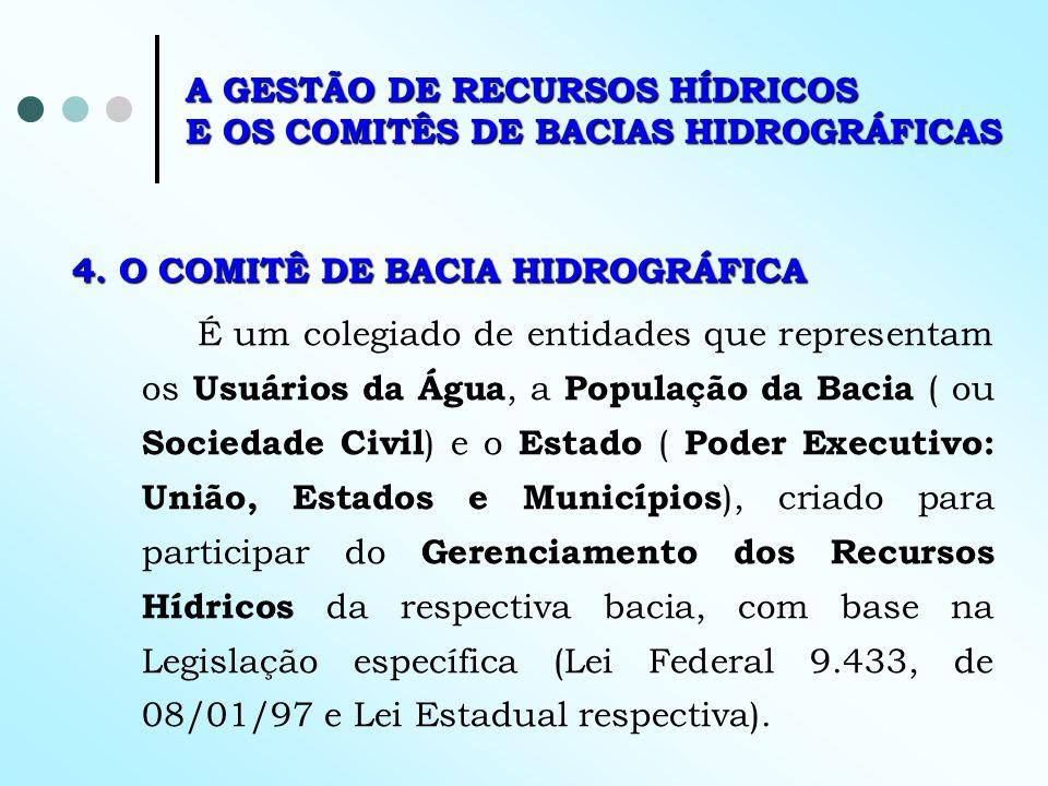 4. O COMITÊ DE BACIA HIDROGRÁFICA É um colegiado de entidades que representam os Usuários da Água, a População da Bacia ( ou Sociedade Civil ) e o Est