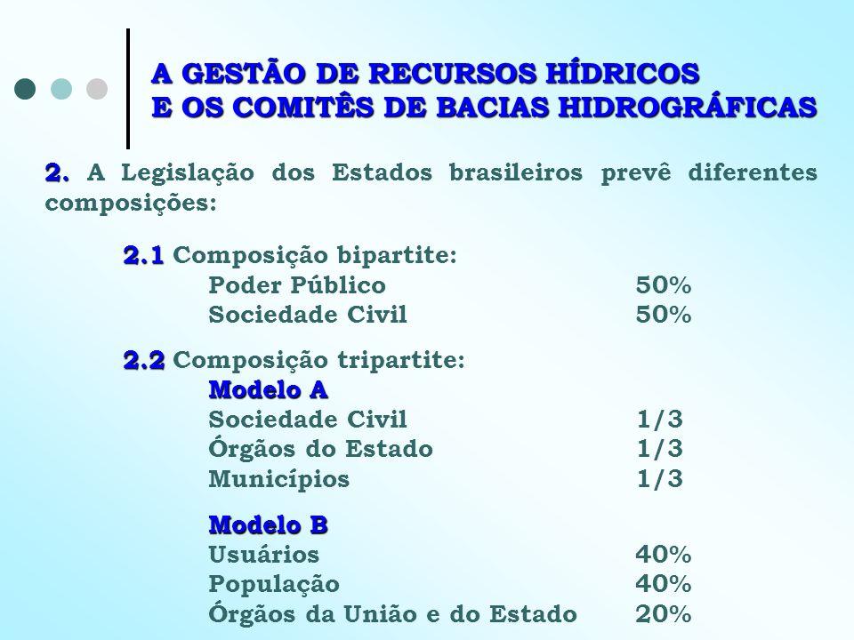 A GESTÃO DE RECURSOS HÍDRICOS E OS COMITÊS DE BACIAS HIDROGRÁFICAS 2. 2. A Legislação dos Estados brasileiros prevê diferentes composições: 2.1 2.1 Co
