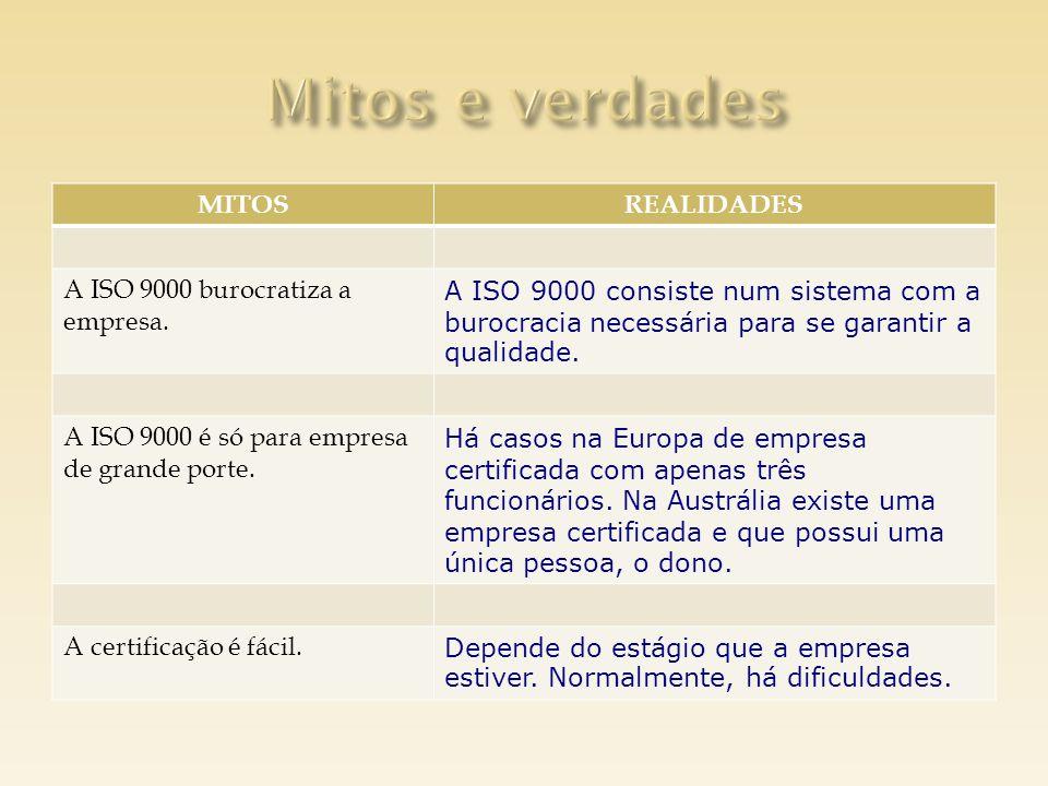 MITOSREALIDADES A ISO 9000 burocratiza a empresa.