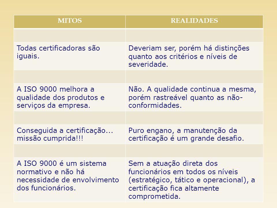 MITOSREALIDADES Todas certificadoras são iguais.