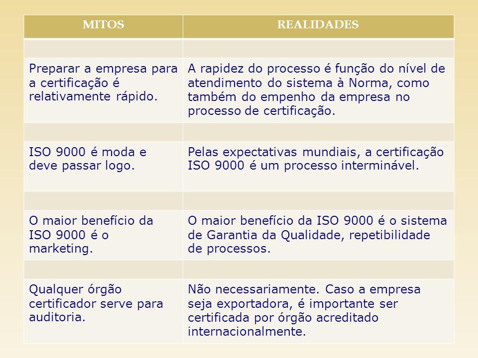 MITOSREALIDADES Preparar a empresa para a certificação é relativamente rápido.