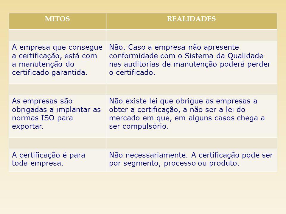 MITOSREALIDADES A empresa que consegue a certificação, está com a manutenção do certificado garantida.