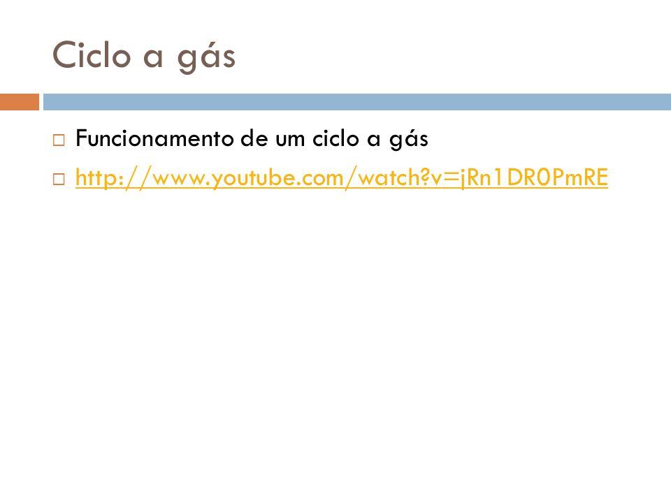 Ciclo a gás  Funcionamento de um ciclo a gás  http://www.youtube.com/watch?v=jRn1DR0PmRE http://www.youtube.com/watch?v=jRn1DR0PmRE