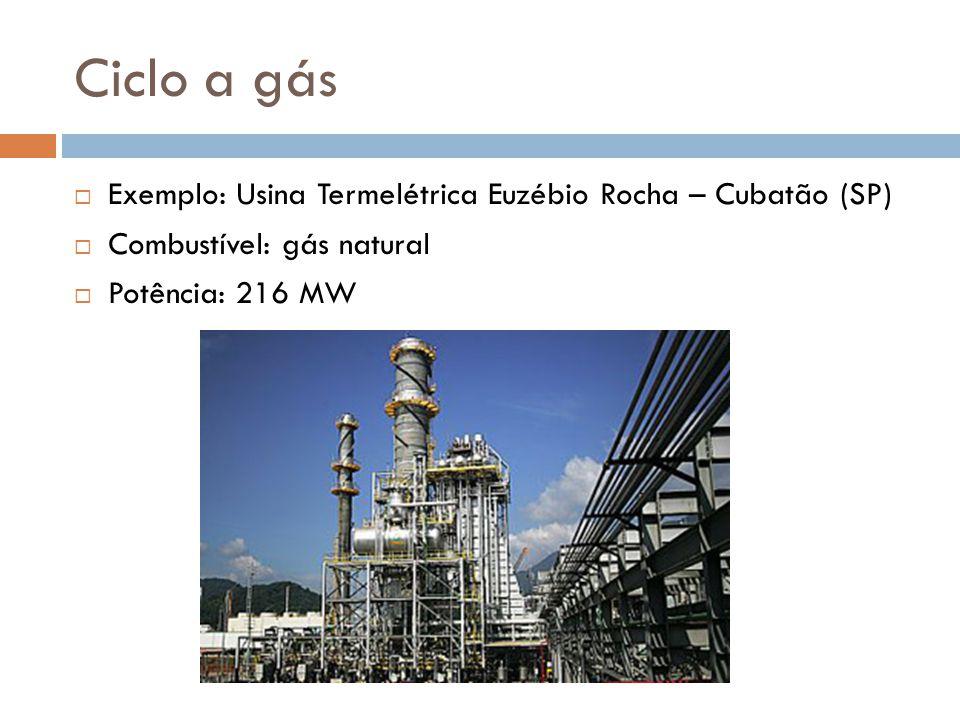 Ciclo a gás  Exemplo: Usina Termelétrica Euzébio Rocha – Cubatão (SP)  Combustível: gás natural  Potência: 216 MW