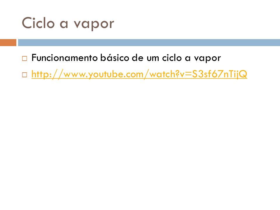  Funcionamento básico de um ciclo a vapor  http://www.youtube.com/watch?v=S3sf67nTijQ http://www.youtube.com/watch?v=S3sf67nTijQ
