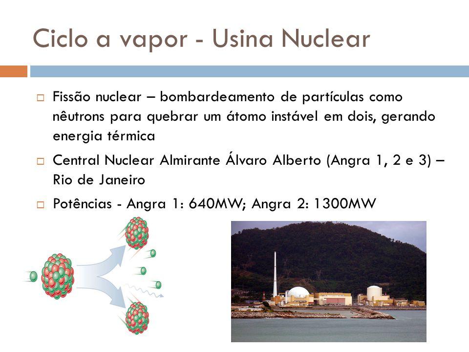 Ciclo a vapor - Usina Nuclear  Fissão nuclear – bombardeamento de partículas como nêutrons para quebrar um átomo instável em dois, gerando energia té