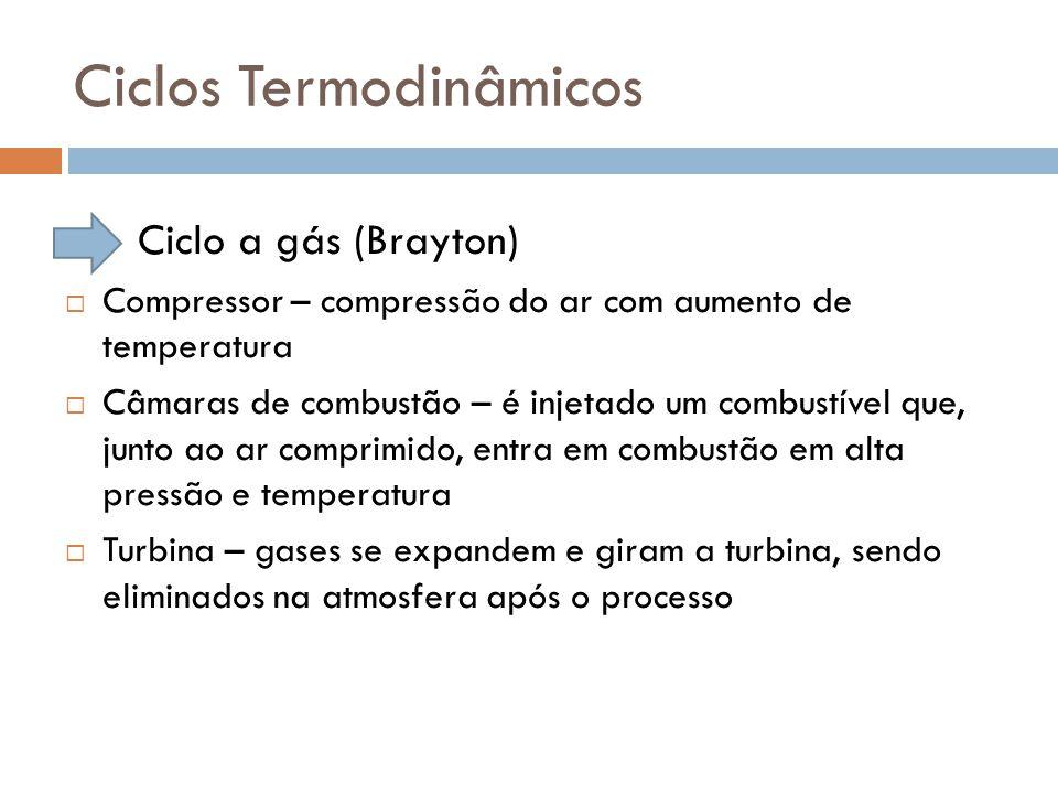 Ciclos Termodinâmicos  Ciclo a gás (Brayton)  Compressor – compressão do ar com aumento de temperatura  Câmaras de combustão – é injetado um combus