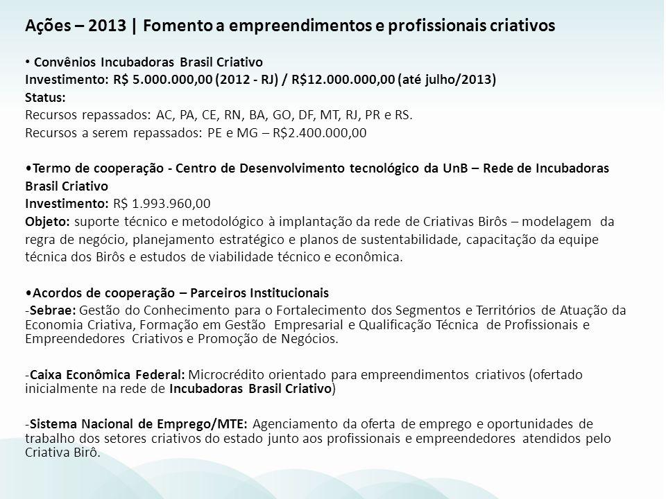 Convênios Incubadoras Brasil Criativo Investimento: R$ 5.000.000,00 (2012 - RJ) / R$12.000.000,00 (até julho/2013) Status: Recursos repassados: AC, PA