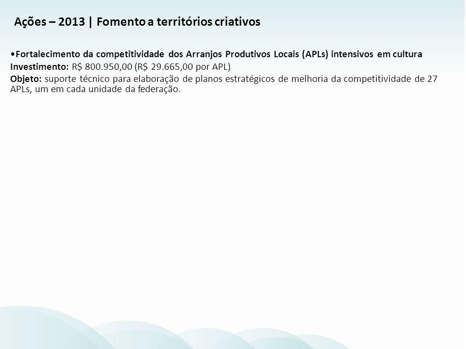 Fortalecimento da competitividade dos Arranjos Produtivos Locais (APLs) intensivos em cultura Investimento: R$ 800.950,00 (R$ 29.665,00 por APL) Objet