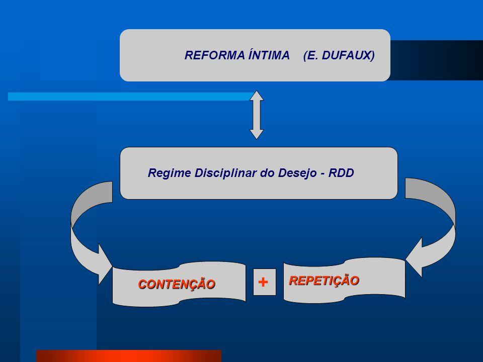 REFORMA ÍNTIMA (E. DUFAUX) CONTENÇÃO CONTENÇÃO REPETIÇÃO Regime Disciplinar do Desejo - RDD +