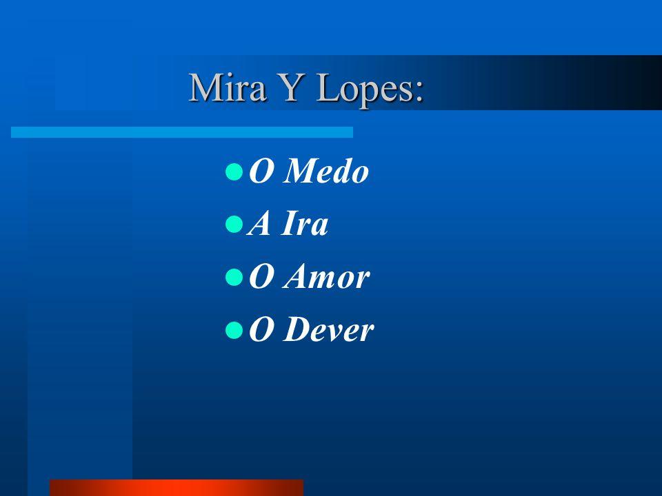 Mira Y Lopes: Mira Y Lopes: O Medo A Ira O Amor O Dever