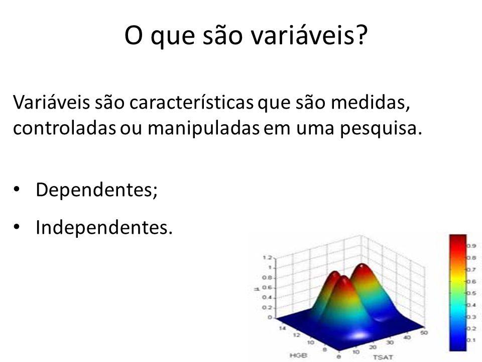 O que são variáveis? Variáveis são características que são medidas, controladas ou manipuladas em uma pesquisa. Dependentes; Independentes.