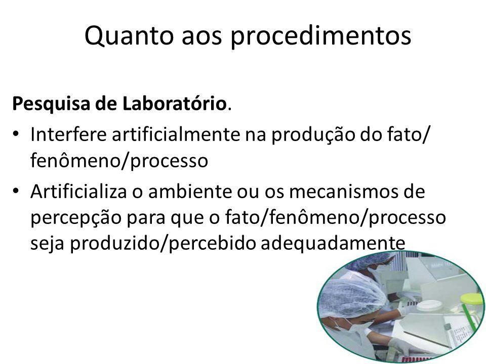 Pesquisa de Laboratório. Interfere artificialmente na produção do fato/ fenômeno/processo Artificializa o ambiente ou os mecanismos de percepção para