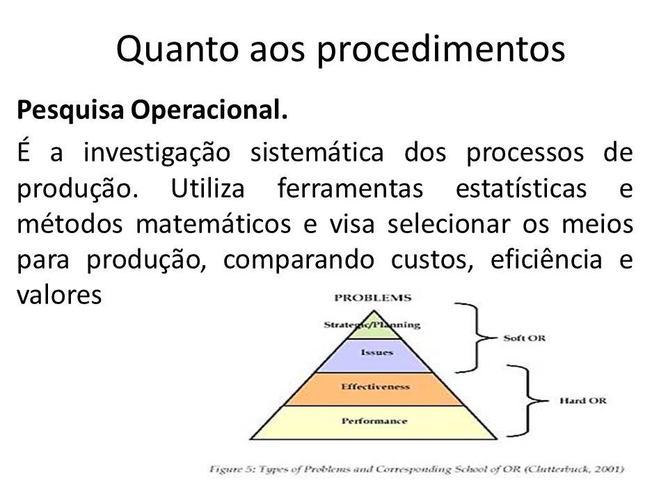 Pesquisa Operacional. É a investigação sistemática dos processos de produção. Utiliza ferramentas estatísticas e métodos matemáticos e visa selecionar