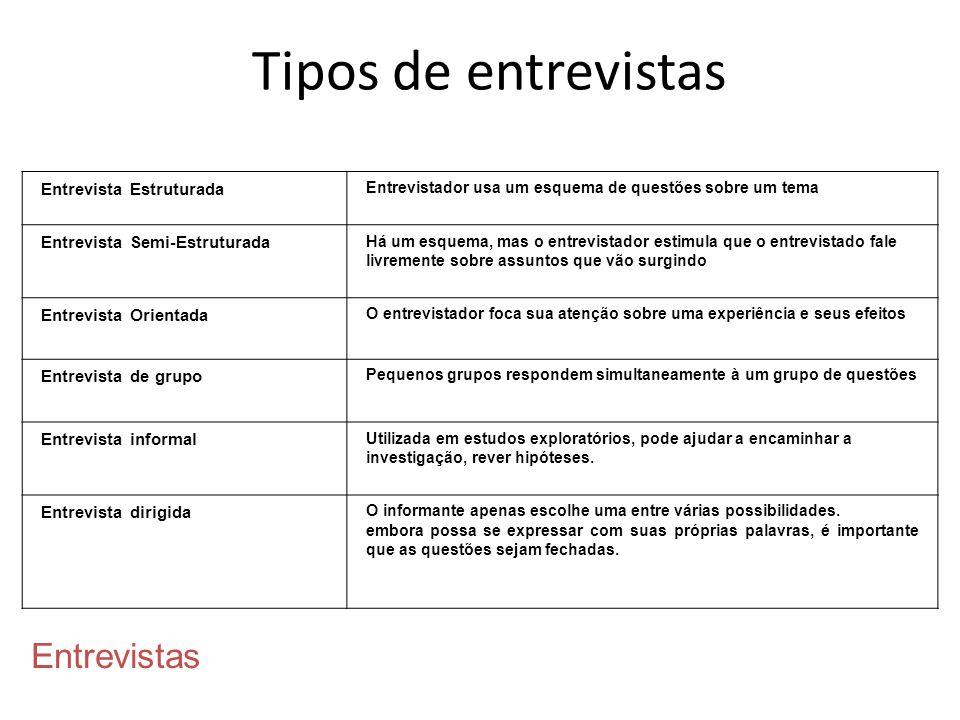 Entrevista Estruturada Entrevistador usa um esquema de questões sobre um tema Entrevista Semi-Estruturada Há um esquema, mas o entrevistador estimula