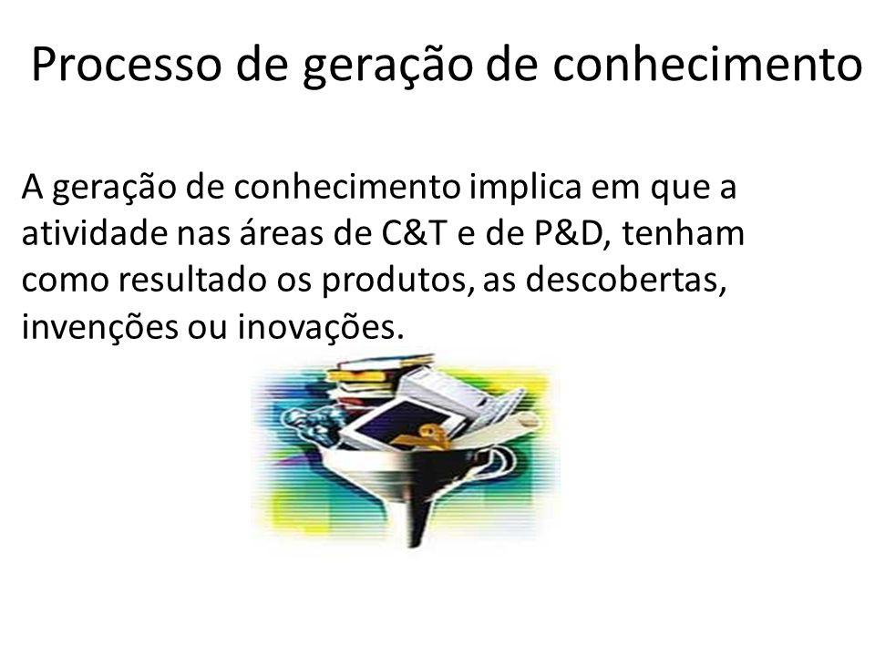 Processo de geração de conhecimento A geração de conhecimento implica em que a atividade nas áreas de C&T e de P&D, tenham como resultado os produtos,