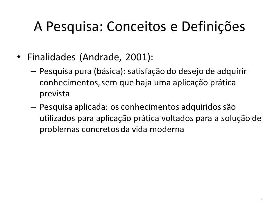 A Pesquisa: Conceitos e Definições Finalidades (Andrade, 2001): – Pesquisa pura (básica): satisfação do desejo de adquirir conhecimentos, sem que haja