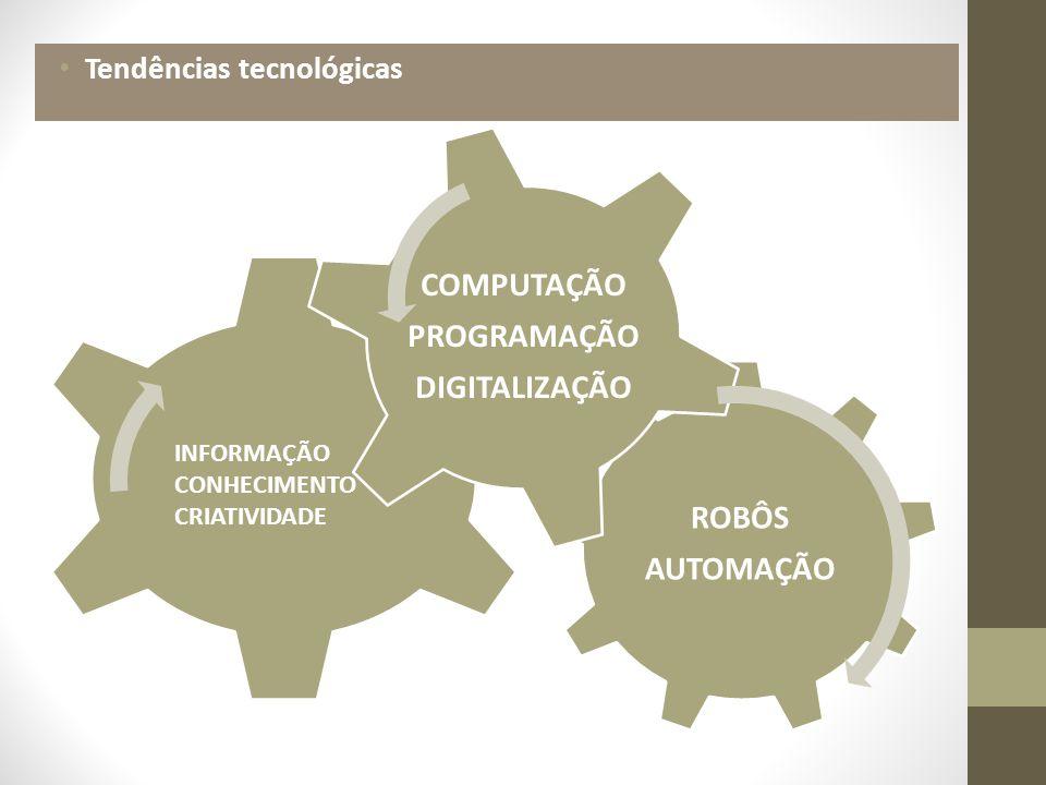 ROBÔS AUTOMAÇÃO COMPUTAÇÃO PROGRAMAÇÃO DIGITALIZAÇÃO INFORMAÇÃO CONHECIMENTO CRIATIVIDADE Tendências tecnológicas