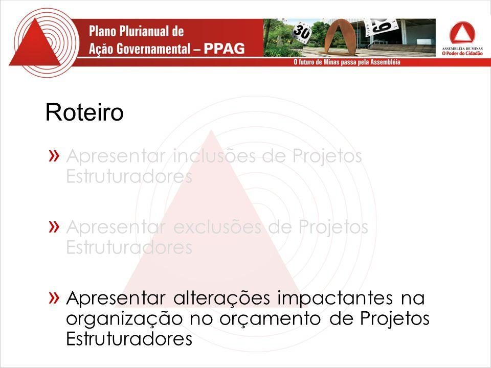 Roteiro » Apresentar inclusões de Projetos Estruturadores » Apresentar exclusões de Projetos Estruturadores » Apresentar alterações impactantes na organização no orçamento de Projetos Estruturadores