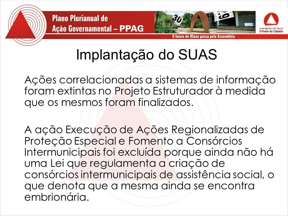 Implantação do SUAS Ações correlacionadas a sistemas de informação foram extintas no Projeto Estruturador à medida que os mesmos foram finalizados.