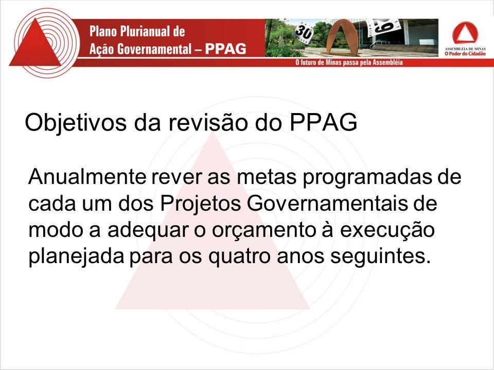 Objetivos da revisão do PPAG Anualmente rever as metas programadas de cada um dos Projetos Governamentais de modo a adequar o orçamento à execução planejada para os quatro anos seguintes.