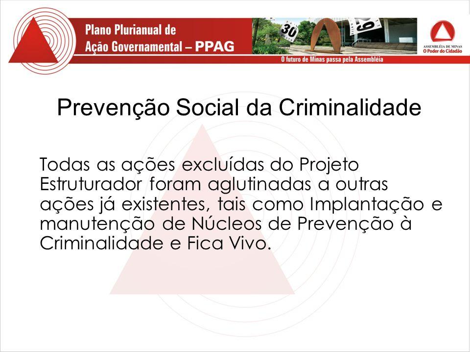 Prevenção Social da Criminalidade Todas as ações excluídas do Projeto Estruturador foram aglutinadas a outras ações já existentes, tais como Implantação e manutenção de Núcleos de Prevenção à Criminalidade e Fica Vivo.