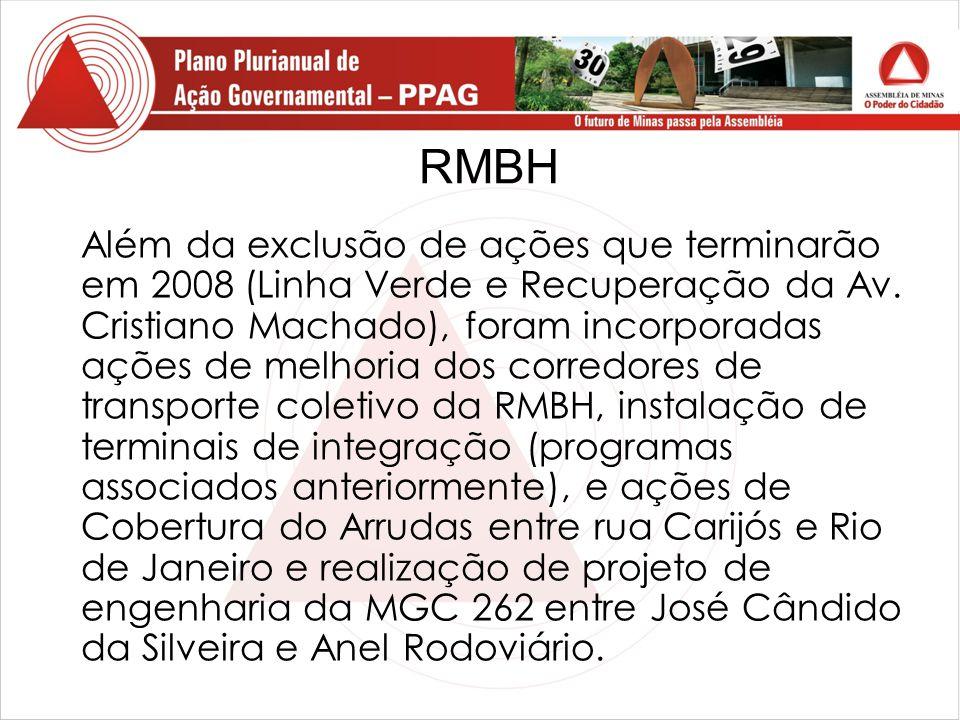 RMBH Além da exclusão de ações que terminarão em 2008 (Linha Verde e Recuperação da Av.