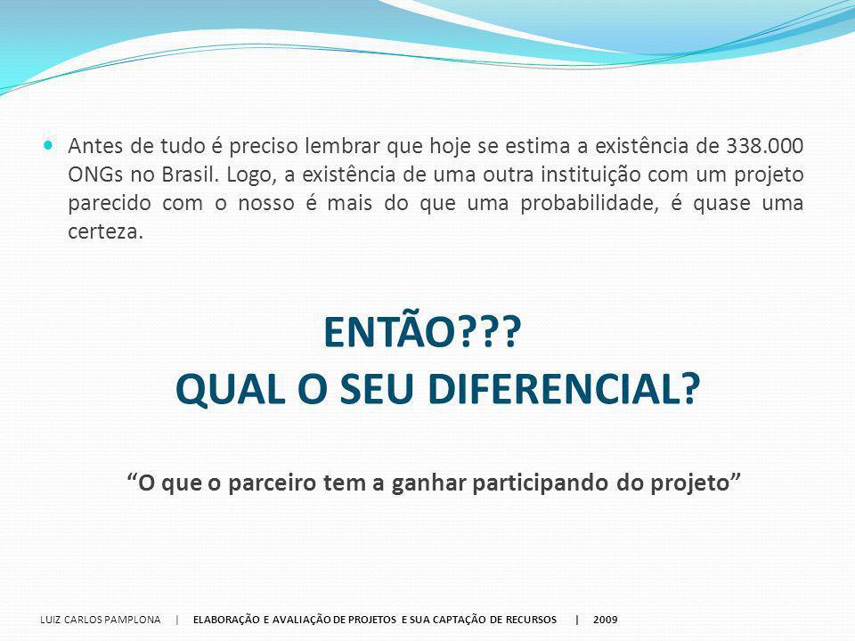 Antes de tudo é preciso lembrar que hoje se estima a existência de 338.000 ONGs no Brasil. Logo, a existência de uma outra instituição com um projeto
