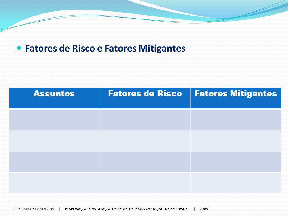 Fatores de Risco e Fatores Mitigantes AssuntosFatores de RiscoFatores Mitigantes LUIZ CARLOS PAMPLONA | ELABORAÇÃO E AVALIAÇÃO DE PROJETOS E SUA CAPTA