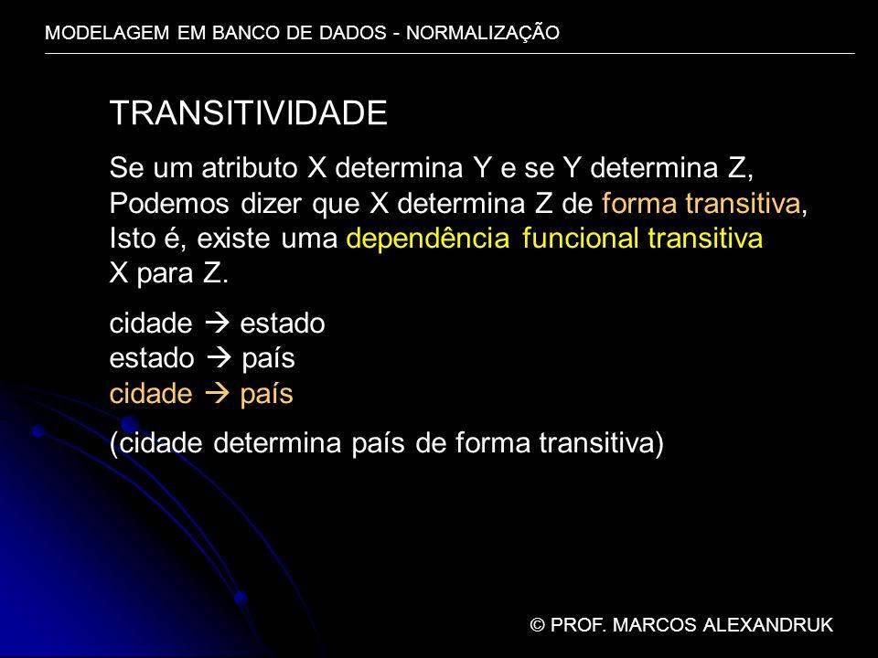 MODELAGEM EM BANCO DE DADOS - NORMALIZAÇÃO © PROF. MARCOS ALEXANDRUK TRANSITIVIDADE Se um atributo X determina Y e se Y determina Z, Podemos dizer que