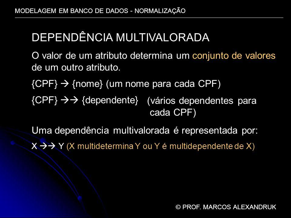 MODELAGEM EM BANCO DE DADOS - NORMALIZAÇÃO © PROF. MARCOS ALEXANDRUK DEPENDÊNCIA MULTIVALORADA O valor de um atributo determina um conjunto de valores
