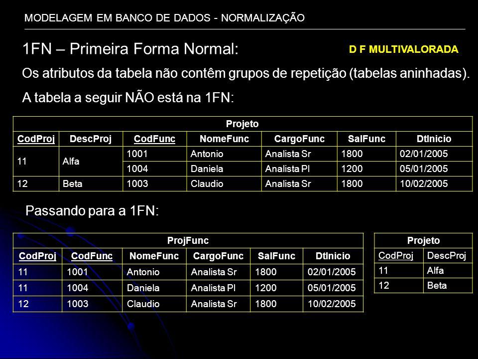 MODELAGEM EM BANCO DE DADOS - NORMALIZAÇÃO 1FN – Primeira Forma Normal: Os atributos da tabela não contêm grupos de repetição (tabelas aninhadas). Pas