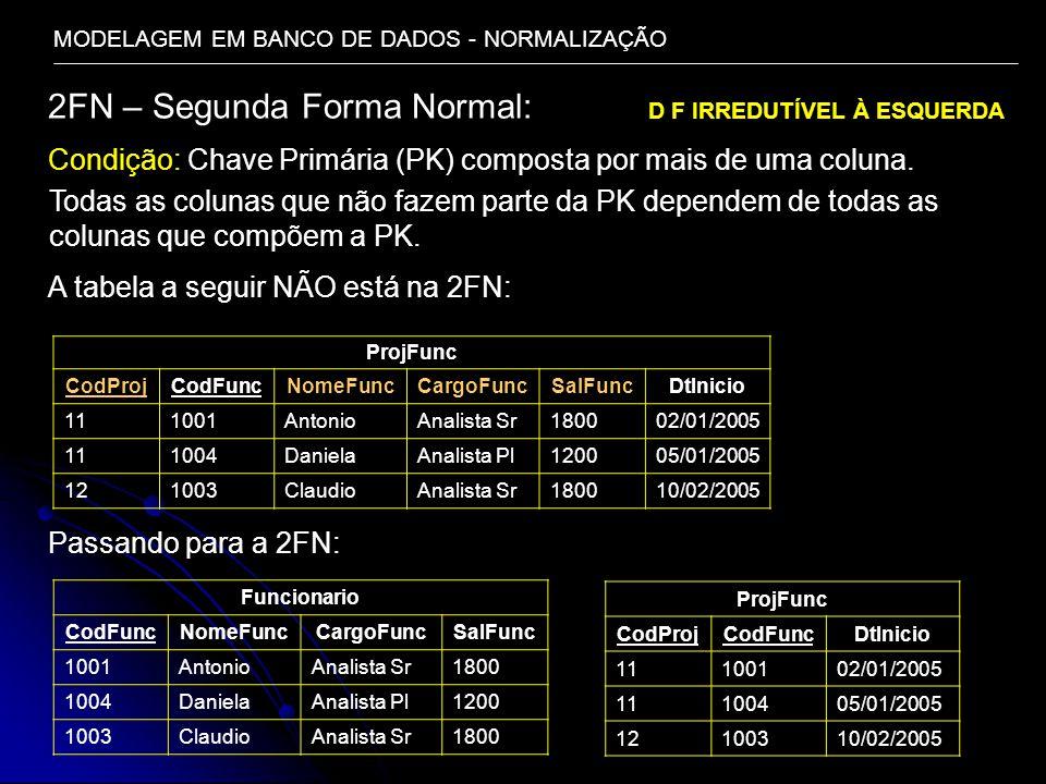 MODELAGEM EM BANCO DE DADOS - NORMALIZAÇÃO 2FN – Segunda Forma Normal: Condição: Chave Primária (PK) composta por mais de uma coluna. ProjFunc CodProj