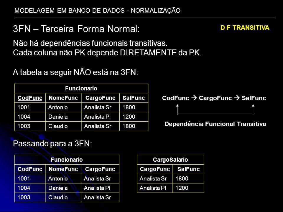 MODELAGEM EM BANCO DE DADOS - NORMALIZAÇÃO 3FN – Terceira Forma Normal: Não há dependências funcionais transitivas. Cada coluna não PK depende DIRETAM