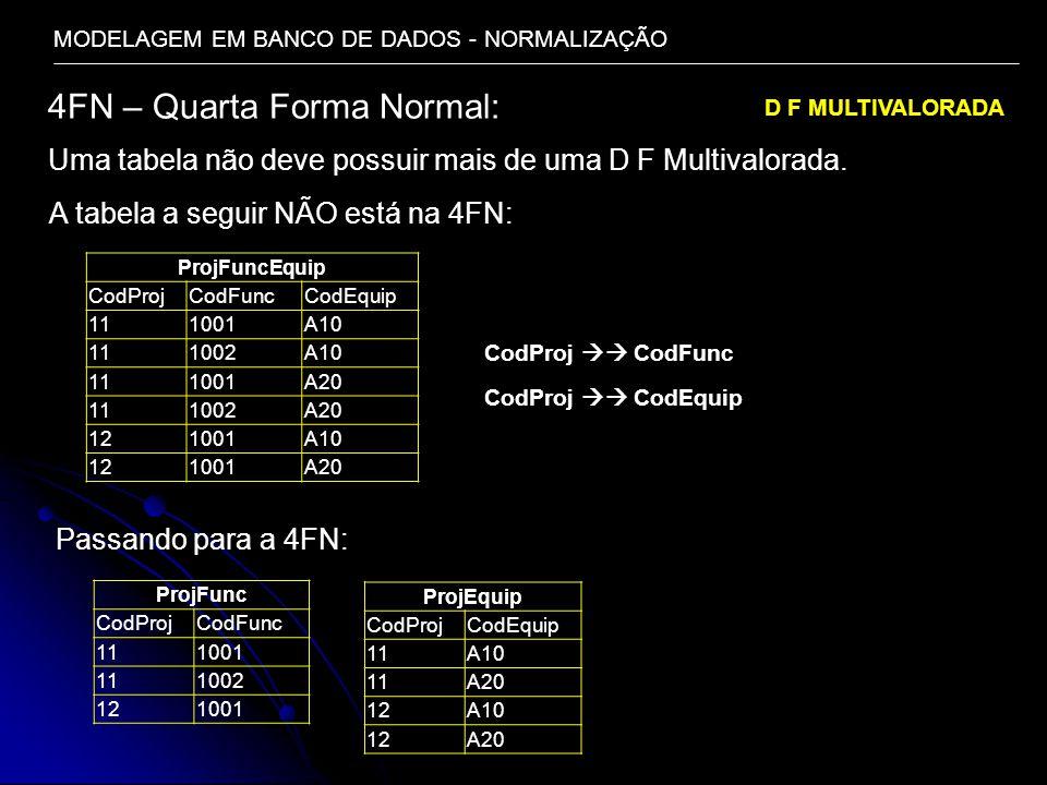 MODELAGEM EM BANCO DE DADOS - NORMALIZAÇÃO 4FN – Quarta Forma Normal: Uma tabela não deve possuir mais de uma D F Multivalorada. Passando para a 4FN: