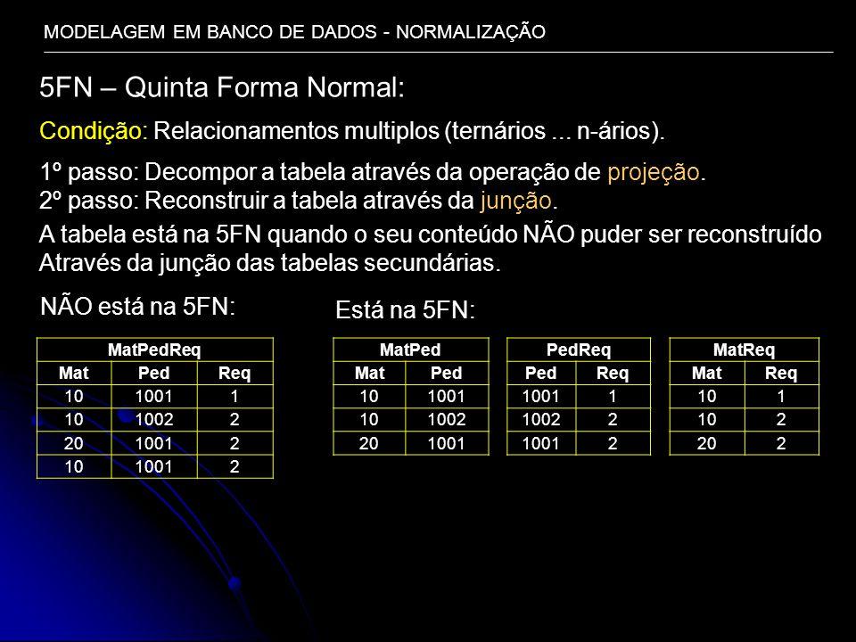 MODELAGEM EM BANCO DE DADOS - NORMALIZAÇÃO 5FN – Quinta Forma Normal: Condição: Relacionamentos multiplos (ternários... n-ários). NÃO está na 5FN: Mat